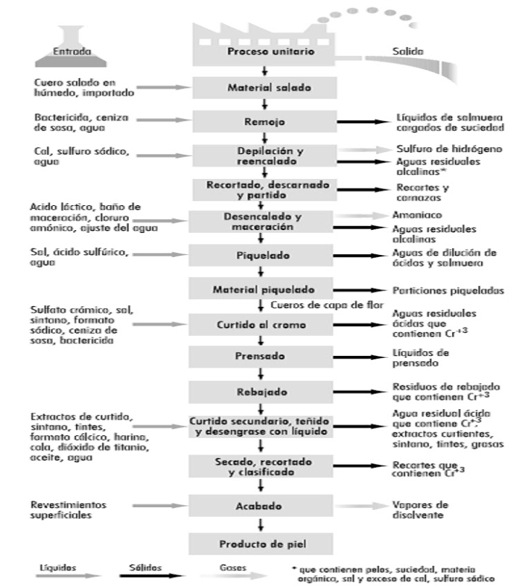Productivos Zapatillas Zapatillas – Sistemas – O08wPkNnX